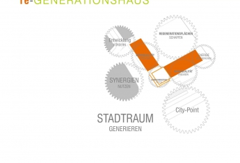 re-generationenhaus_2